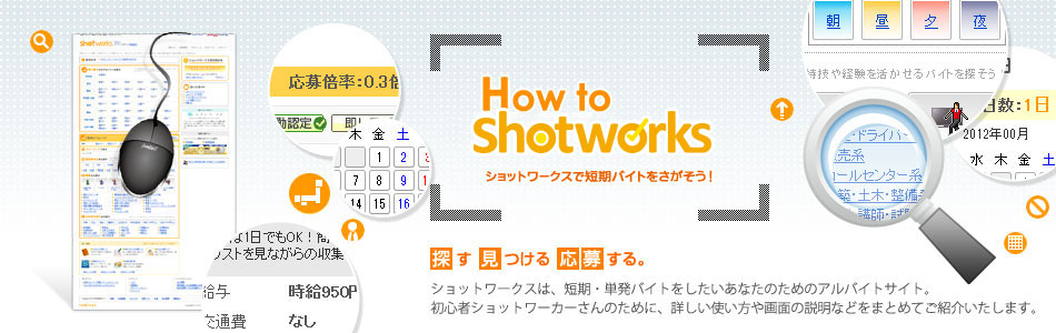 How to ショットワークス
