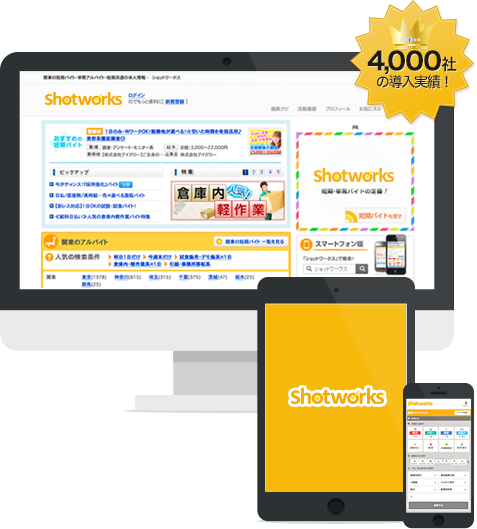 ショットワークス4,000社の導入実績!